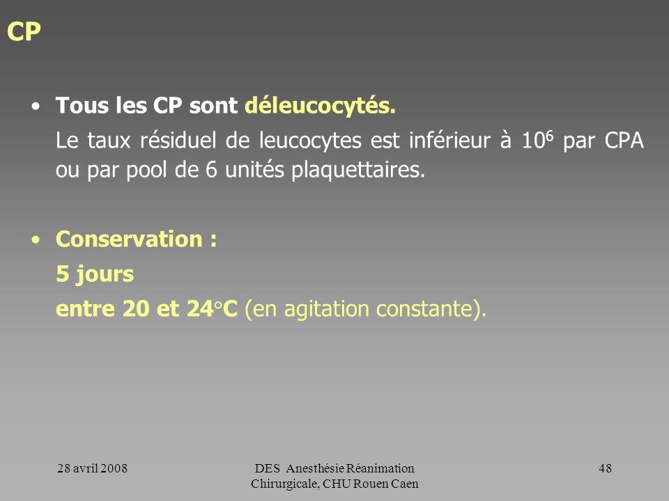 28 avril 2008DES Anesthésie Réanimation Chirurgicale, CHU Rouen Caen 47 II-2 Concentrés de plaquettes (CP) Trois types de concentrés de plaquettes : -