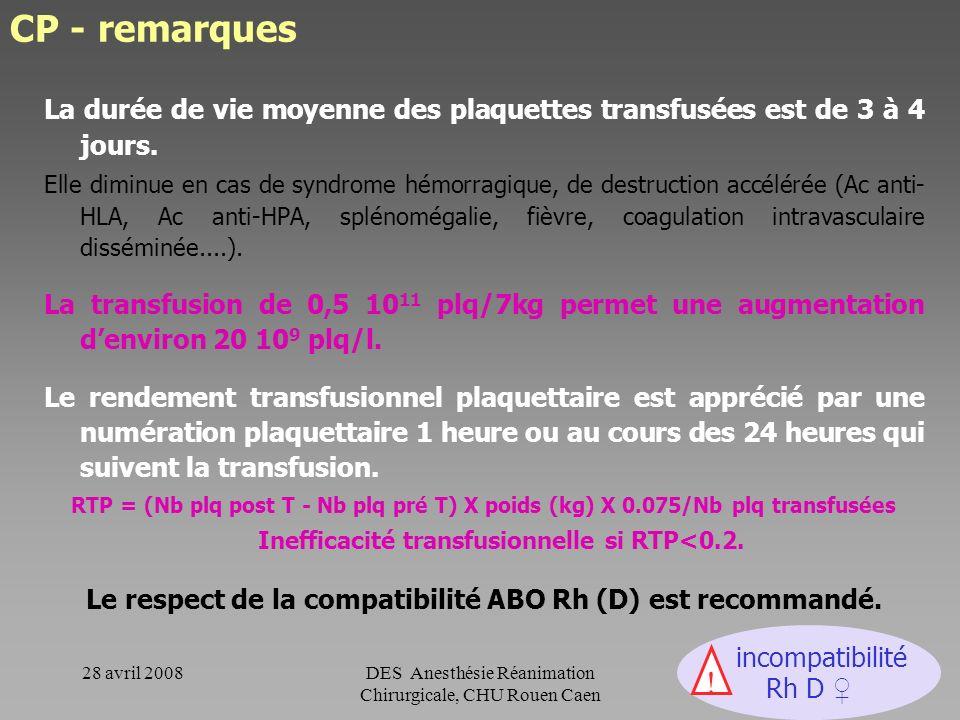 28 avril 2008DES Anesthésie Réanimation Chirurgicale, CHU Rouen Caen 51 CP irradié CP soumis à une irradiation de 25 à 45 grays qui inactive les lymph
