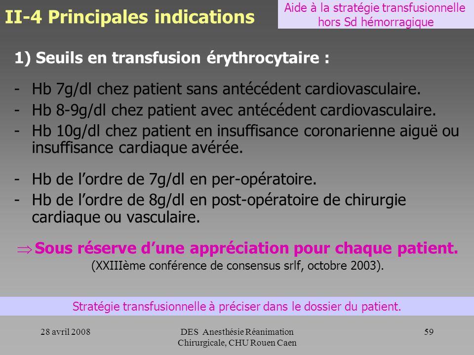 28 avril 2008DES Anesthésie Réanimation Chirurgicale, CHU Rouen Caen 58 PFC - remarques Transfusion le plus rapidement possible et toujours moins de 6