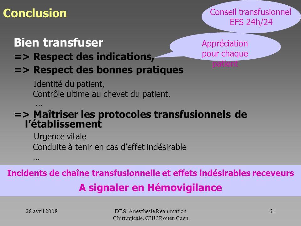 28 avril 2008DES Anesthésie Réanimation Chirurgicale, CHU Rouen Caen 60 Situation cliniqueSeuil transfusionnel (NP G/l) Geste effractif50 Chirurgie50