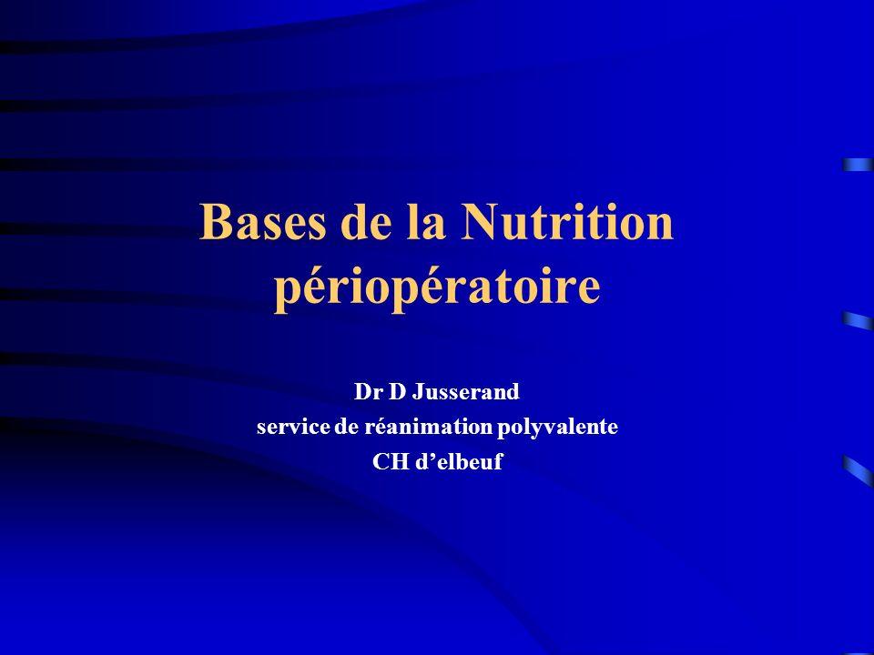 Nutrition Entérale > parentérale plus physiologique préserve le rôle de barrière et la fonction immunitaire du tube digestif complications infectieuses moindre coût +++ Limites: intolérance digestive, apports réels< apports prescrits