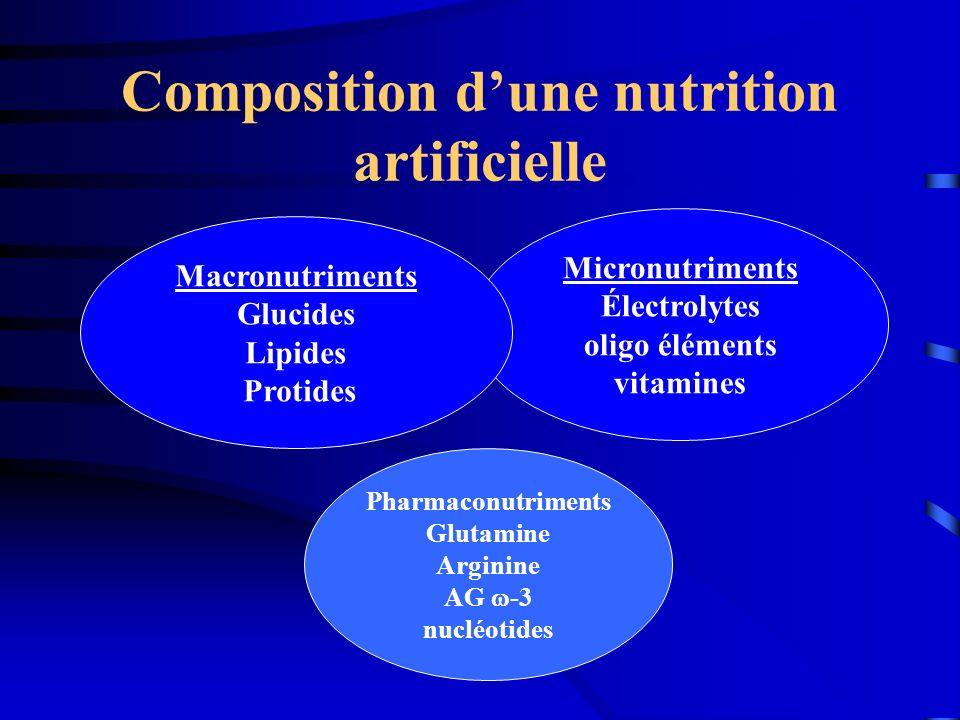 Composition dune nutrition artificielle Micronutriments Électrolytes oligo éléments vitamines Macronutriments Glucides Lipides Protides Pharmaconutrim