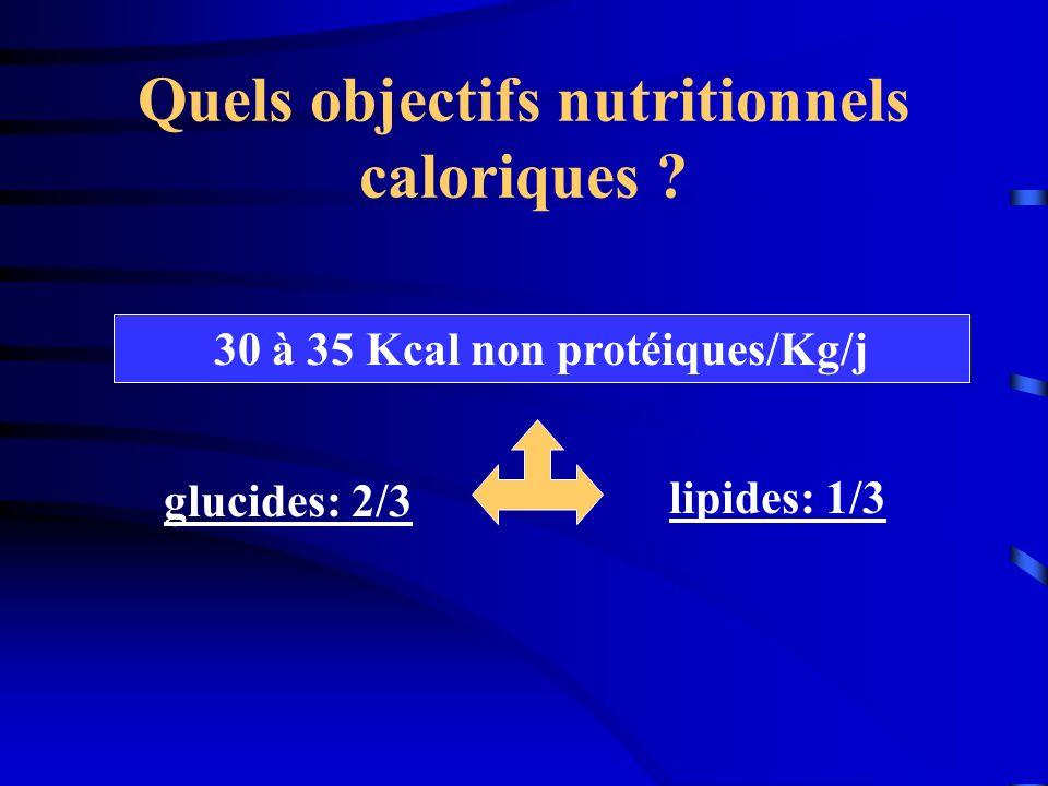 Quels objectifs nutritionnels caloriques ? glucides: 2/3 lipides: 1/3 30 à 35 Kcal non protéiques/Kg/j