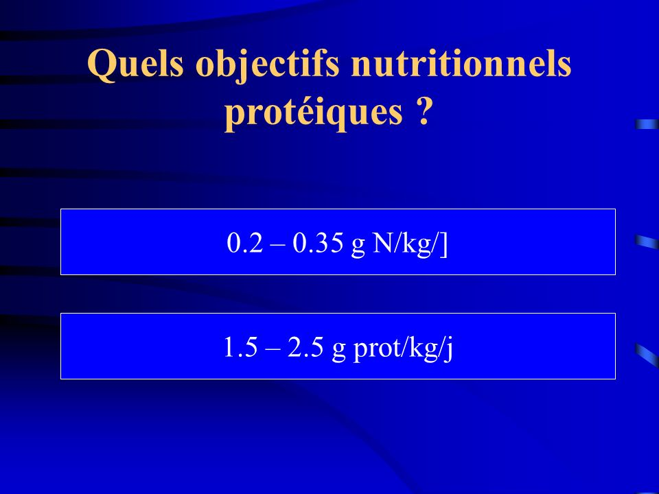 Quels objectifs nutritionnels protéiques ? 0.2 – 0.35 g N/kg/] 1.5 – 2.5 g prot/kg/j