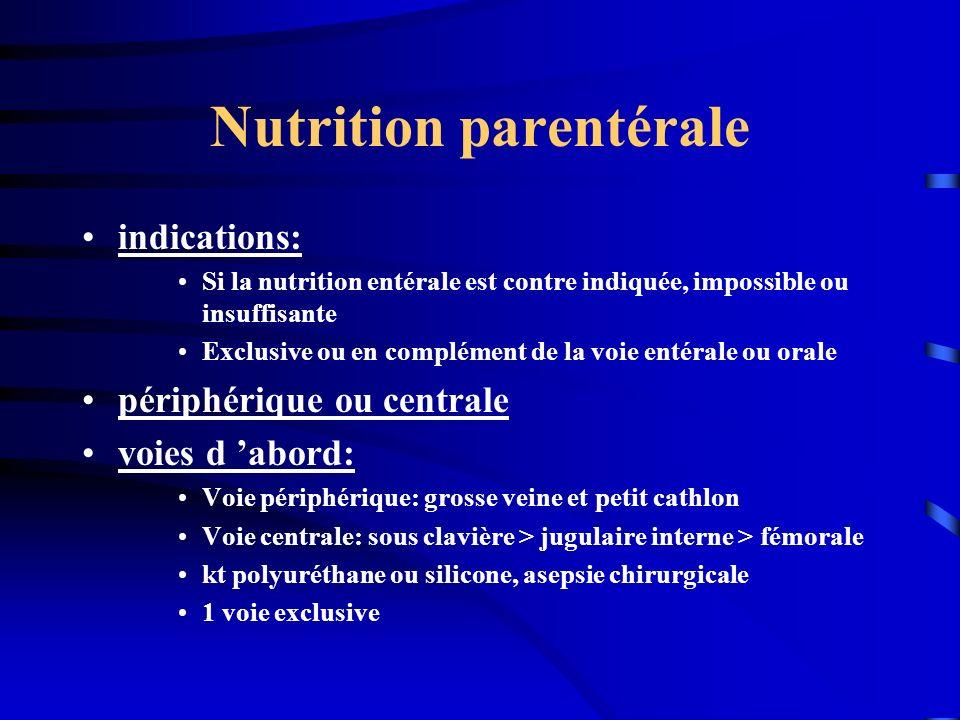 Nutrition parentérale indications: Si la nutrition entérale est contre indiquée, impossible ou insuffisante Exclusive ou en complément de la voie enté