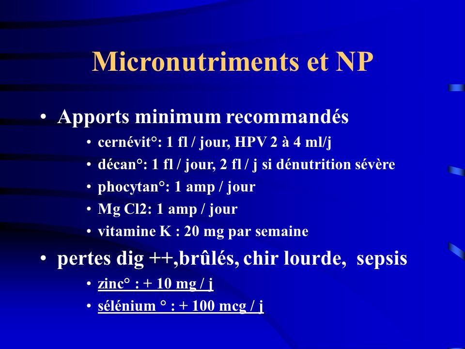Micronutriments et NP Apports minimum recommandés cernévit°: 1 fl / jour, HPV 2 à 4 ml/j décan°: 1 fl / jour, 2 fl / j si dénutrition sévère phocytan°