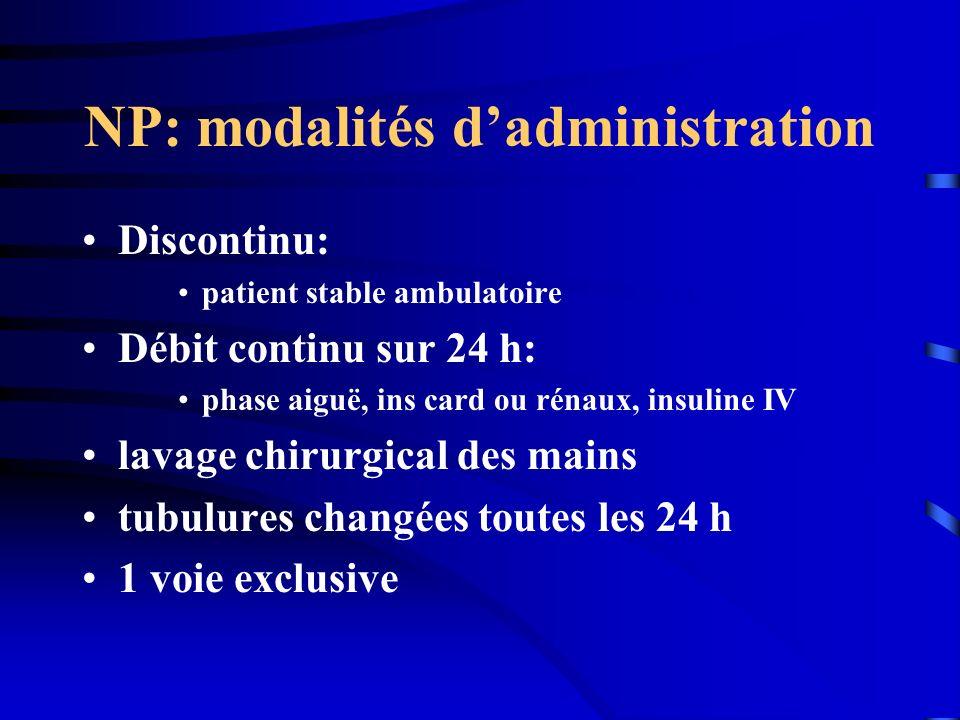 NP: modalités dadministration Discontinu: patient stable ambulatoire Débit continu sur 24 h: phase aiguë, ins card ou rénaux, insuline IV lavage chiru