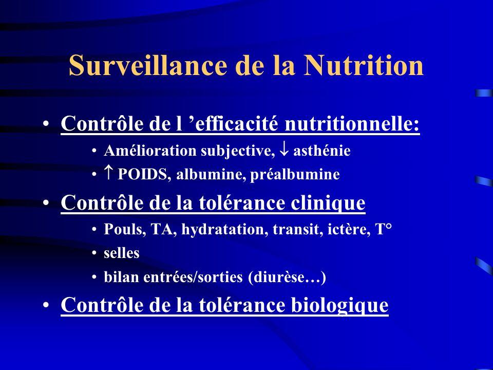 Surveillance de la Nutrition Contrôle de l efficacité nutritionnelle: Amélioration subjective, asthénie POIDS, albumine, préalbumine Contrôle de la to