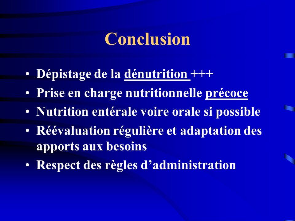 Conclusion Dépistage de la dénutrition +++ Prise en charge nutritionnelle précoce Nutrition entérale voire orale si possible Réévaluation régulière et