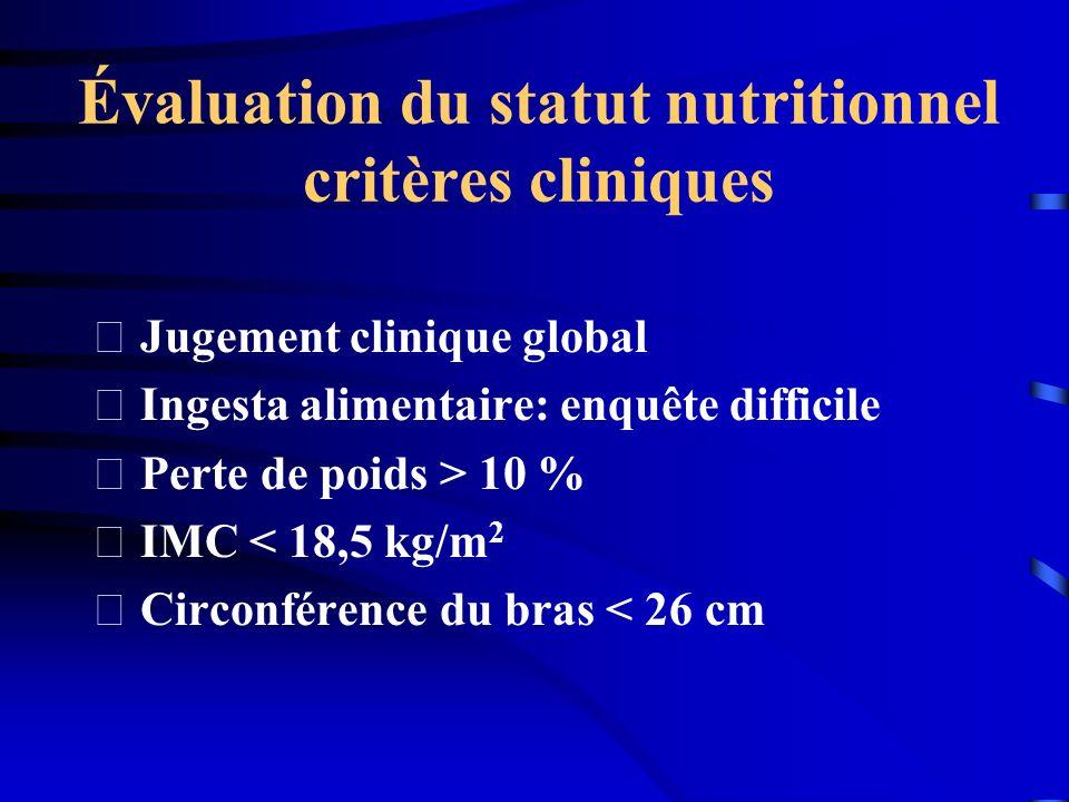 Évaluation du statut nutritionnel critères cliniques  Jugement clinique global  Ingesta alimentaire: enquête difficile  Perte de poids > 10 %  IMC