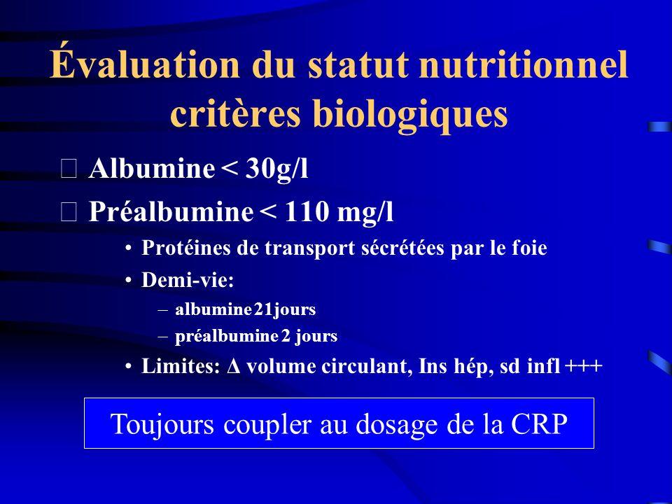 Évaluation du statut nutritionnel critères biologiques  Albumine < 30g/l  Préalbumine < 110 mg/l Protéines de transport sécrétées par le foie Demi-v