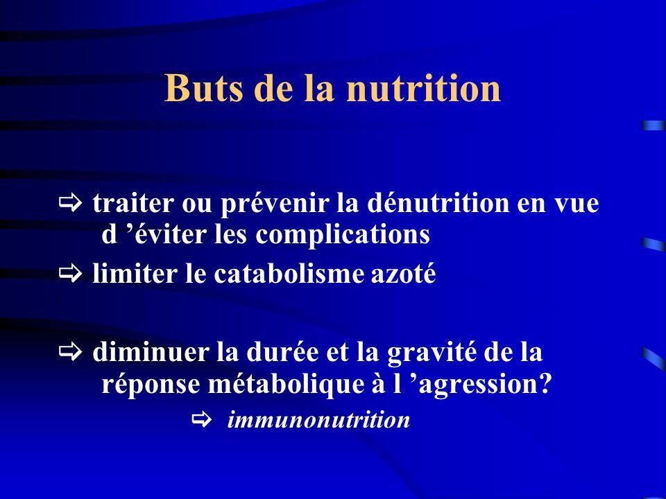 Buts de la nutrition traiter ou prévenir la dénutrition en vue d éviter les complications limiter le catabolisme azoté diminuer la durée et la gravité