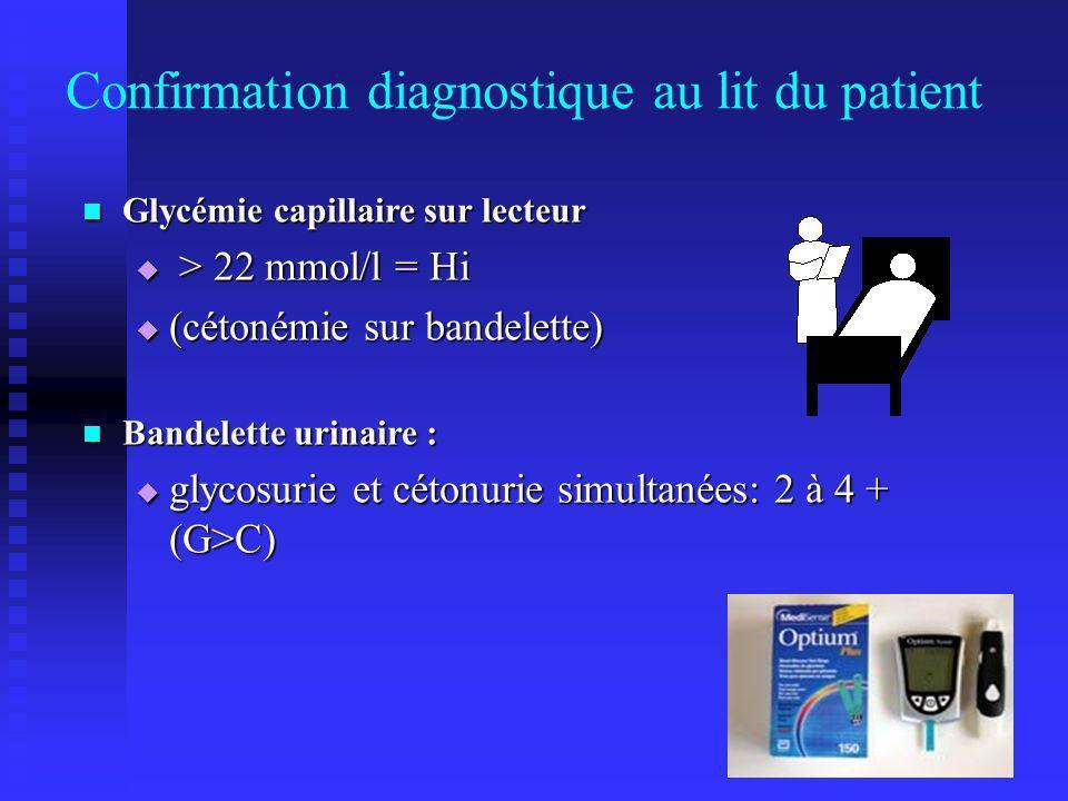 Confirmation diagnostique au lit du patient Glycémie capillaire sur lecteur Glycémie capillaire sur lecteur > 22 mmol/l = Hi > 22 mmol/l = Hi (cétonémie sur bandelette) (cétonémie sur bandelette) Bandelette urinaire : Bandelette urinaire : glycosurie et cétonurie simultanées: 2 à 4 + (G>C) glycosurie et cétonurie simultanées: 2 à 4 + (G>C)