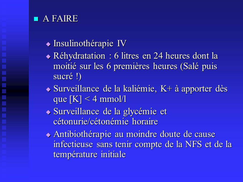 A FAIRE A FAIRE Insulinothérapie IV Insulinothérapie IV Réhydratation : 6 litres en 24 heures dont la moitié sur les 6 premières heures (Salé puis sucré !) Réhydratation : 6 litres en 24 heures dont la moitié sur les 6 premières heures (Salé puis sucré !) Surveillance de la kaliémie, K+ à apporter dès que [K] < 4 mmol/l Surveillance de la kaliémie, K+ à apporter dès que [K] < 4 mmol/l Surveillance de la glycémie et cétonurie/cétonémie horaire Surveillance de la glycémie et cétonurie/cétonémie horaire Antibiothérapie au moindre doute de cause infectieuse sans tenir compte de la NFS et de la température initiale Antibiothérapie au moindre doute de cause infectieuse sans tenir compte de la NFS et de la température initiale