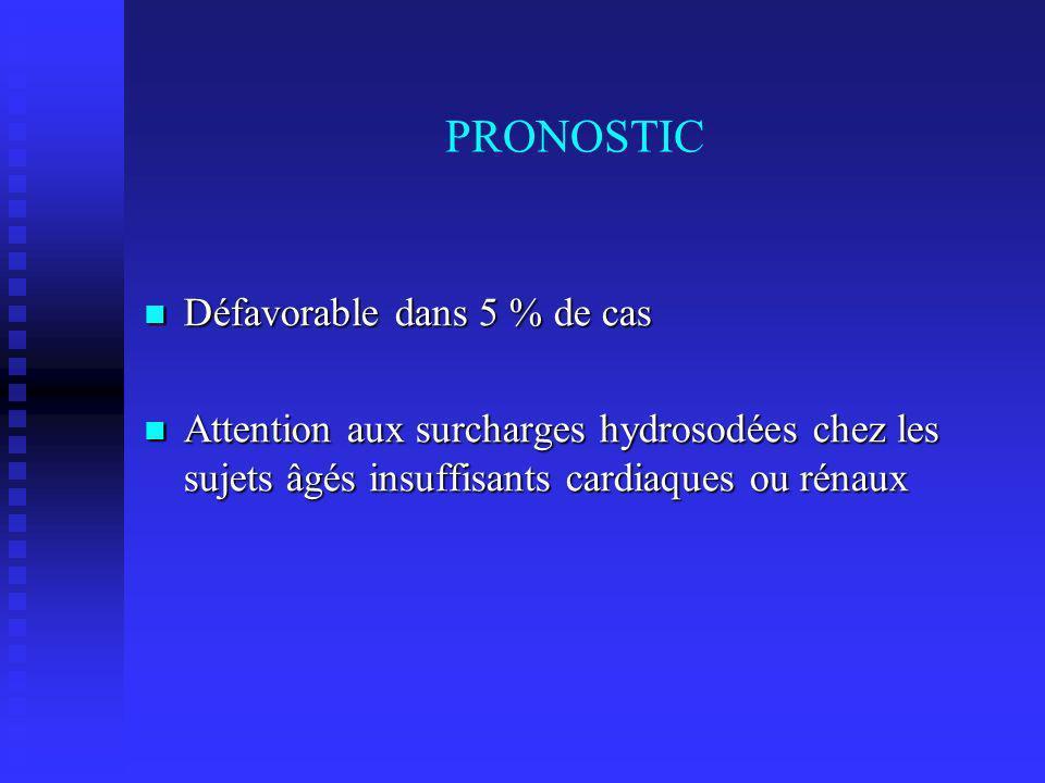 PRONOSTIC Défavorable dans 5 % de cas Défavorable dans 5 % de cas Attention aux surcharges hydrosodées chez les sujets âgés insuffisants cardiaques ou rénaux Attention aux surcharges hydrosodées chez les sujets âgés insuffisants cardiaques ou rénaux