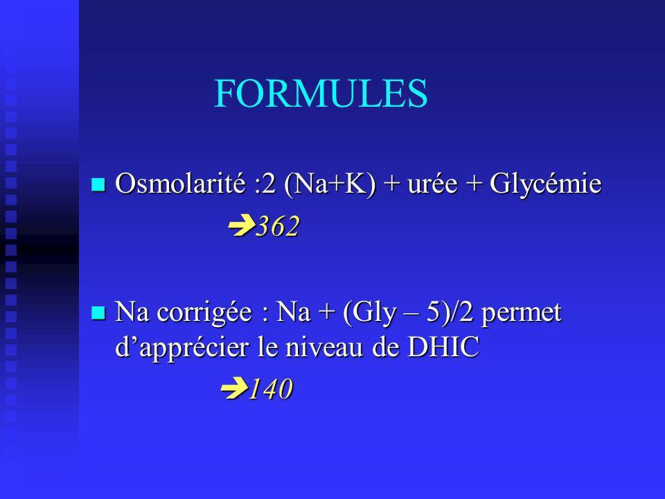 FORMULES Osmolarité :2 (Na+K) + urée + Glycémie Osmolarité :2 (Na+K) + urée + Glycémie 362 362 Na corrigée : Na + (Gly – 5)/2 permet dapprécier le niveau de DHIC Na corrigée : Na + (Gly – 5)/2 permet dapprécier le niveau de DHIC 140 140