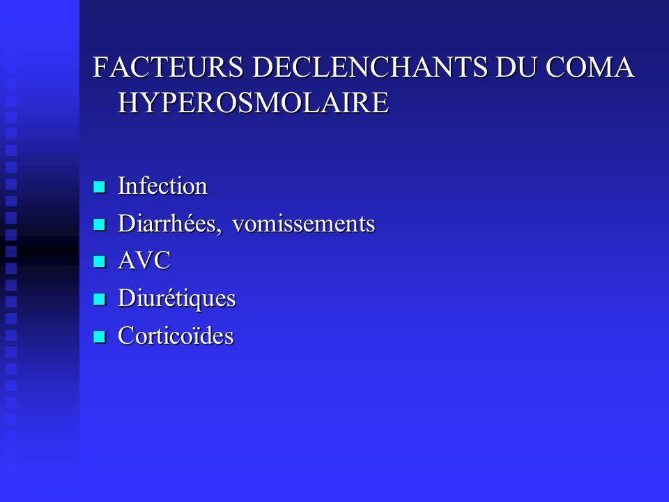 FACTEURS DECLENCHANTS DU COMA HYPEROSMOLAIRE Infection Infection Diarrhées, vomissements Diarrhées, vomissements AVC AVC Diurétiques Diurétiques Corticoïdes Corticoïdes