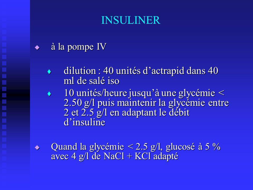 à la pompe IV à la pompe IV dilution : 40 unités dactrapid dans 40 ml de salé iso dilution : 40 unités dactrapid dans 40 ml de salé iso 10 unités/heure jusquà une glycémie < 2.50 g/l puis maintenir la glycémie entre 2 et 2.5 g/l en adaptant le débit dinsuline 10 unités/heure jusquà une glycémie < 2.50 g/l puis maintenir la glycémie entre 2 et 2.5 g/l en adaptant le débit dinsuline Quand la glycémie < 2.5 g/l, glucosé à 5 % avec 4 g/l de NaCl + KCl adapté Quand la glycémie < 2.5 g/l, glucosé à 5 % avec 4 g/l de NaCl + KCl adapté INSULINER