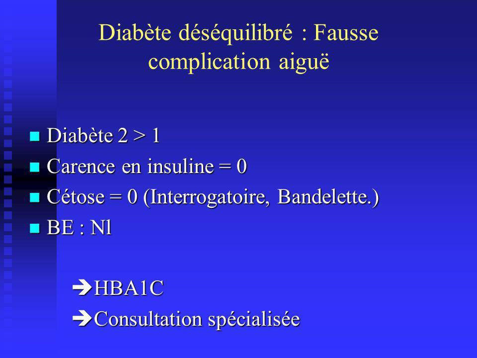 Diabète déséquilibré : Fausse complication aiguë Diabète 2 > 1 Diabète 2 > 1 Carence en insuline = 0 Carence en insuline = 0 Cétose = 0 (Interrogatoire, Bandelette.) Cétose = 0 (Interrogatoire, Bandelette.) BE : Nl BE : Nl HBA1C HBA1C Consultation spécialisée Consultation spécialisée