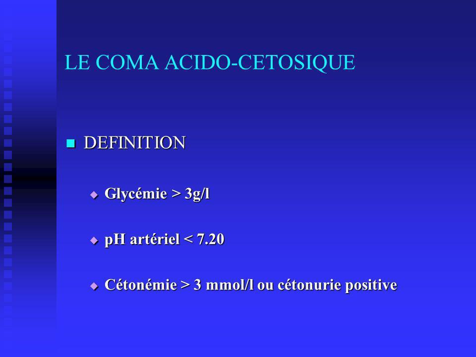 LE COMA ACIDO-CETOSIQUE DEFINITION DEFINITION Glycémie > 3g/l Glycémie > 3g/l pH artériel < 7.20 pH artériel < 7.20 Cétonémie > 3 mmol/l ou cétonurie positive Cétonémie > 3 mmol/l ou cétonurie positive