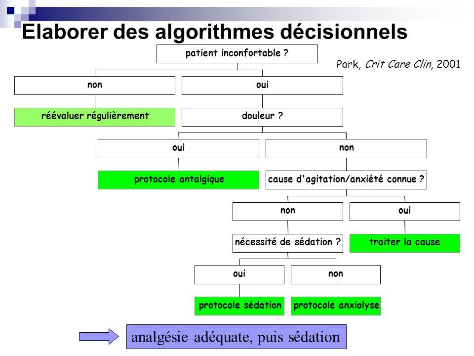 Elaborer des algorithmes décisionnels analgésie adéquate, puis sédation Park, Crit Care Clin, 2001 réévaluer régulièrement non protocole antalgique ou