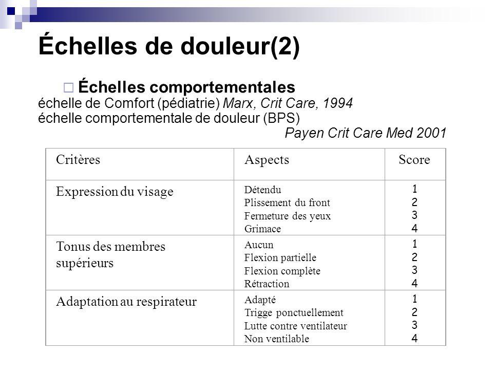 Échelles de douleur(2) Échelles comportementales échelle de Comfort (pédiatrie) Marx, Crit Care, 1994 échelle comportementale de douleur (BPS) Payen C