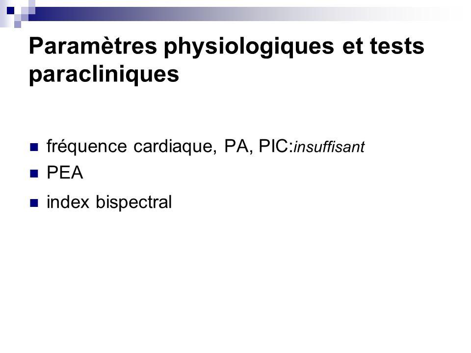 Paramètres physiologiques et tests paracliniques fréquence cardiaque, PA, PIC: insuffisant PEA index bispectral