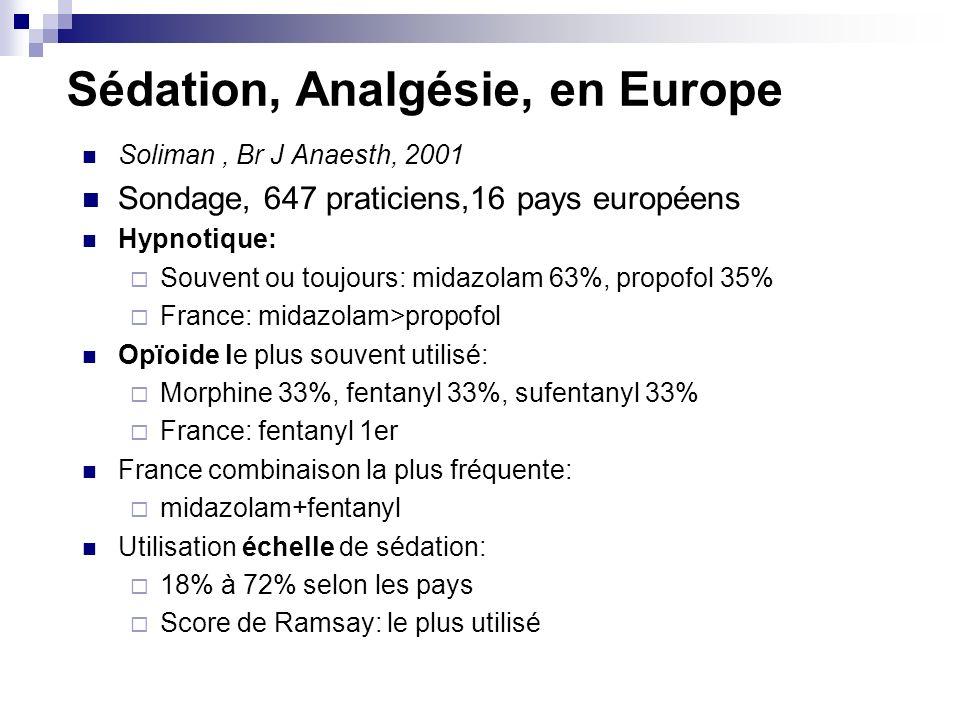 Sédation, Analgésie, en Europe Soliman, Br J Anaesth, 2001 Sondage, 647 praticiens,16 pays européens Hypnotique: Souvent ou toujours: midazolam 63%, propofol 35% France: midazolam>propofol Opïoide le plus souvent utilisé: Morphine 33%, fentanyl 33%, sufentanyl 33% France: fentanyl 1er France combinaison la plus fréquente: midazolam+fentanyl Utilisation échelle de sédation: 18% à 72% selon les pays Score de Ramsay: le plus utilisé