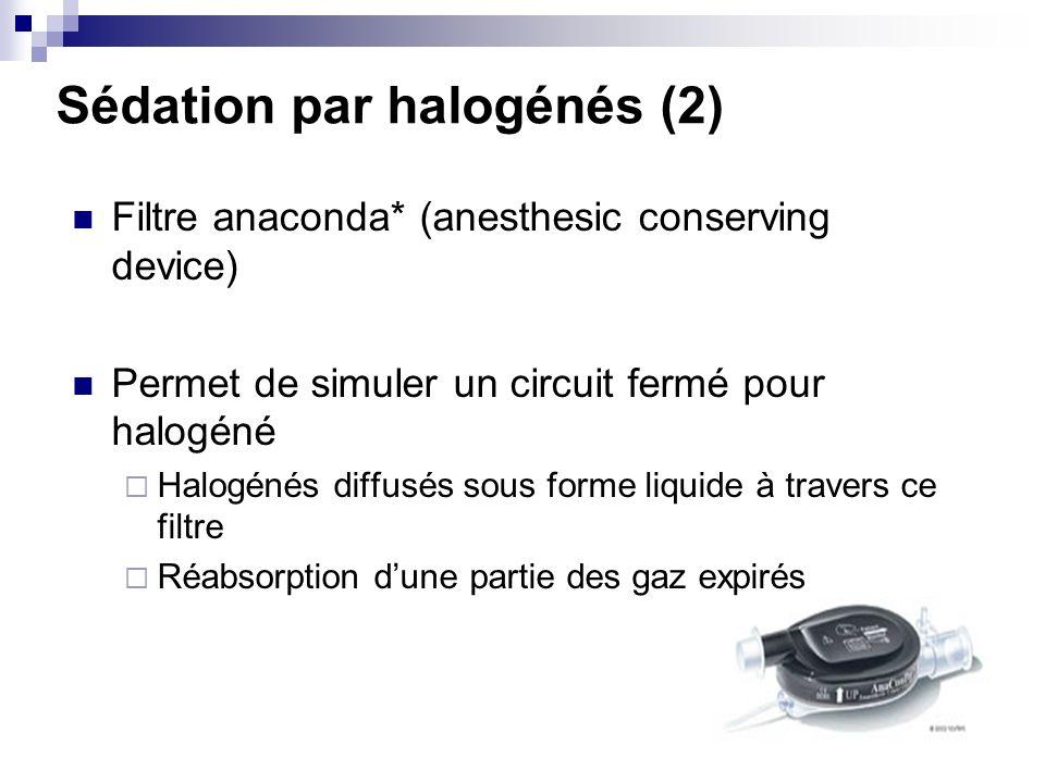Sédation par halogénés (2) Filtre anaconda* (anesthesic conserving device) Permet de simuler un circuit fermé pour halogéné Halogénés diffusés sous forme liquide à travers ce filtre Réabsorption dune partie des gaz expirés