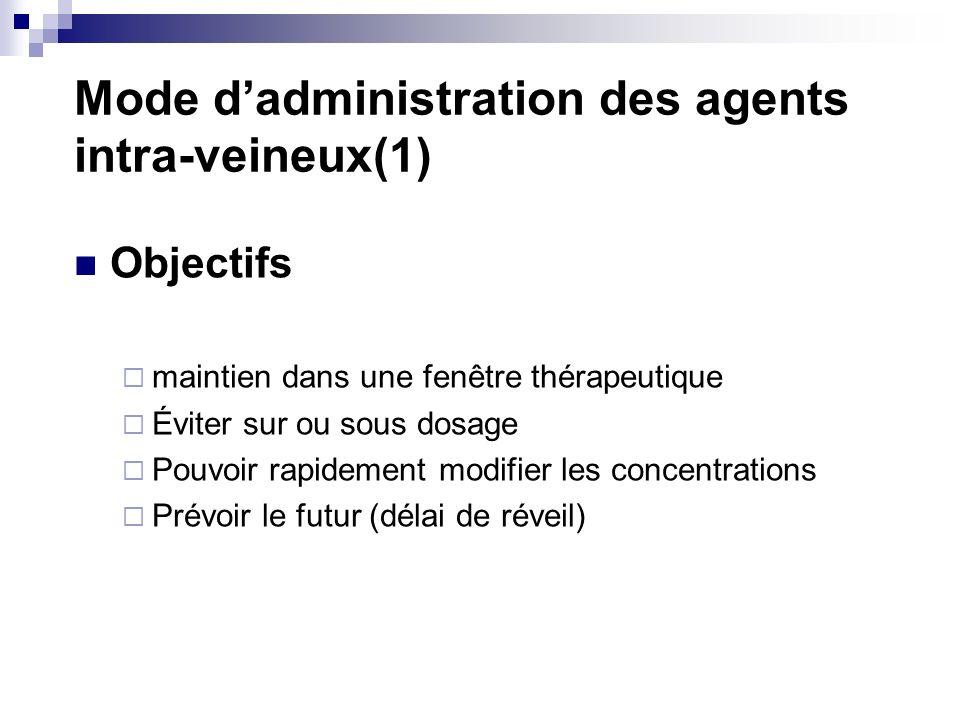 Mode dadministration des agents intra-veineux(1) Objectifs maintien dans une fenêtre thérapeutique Éviter sur ou sous dosage Pouvoir rapidement modifier les concentrations Prévoir le futur (délai de réveil)