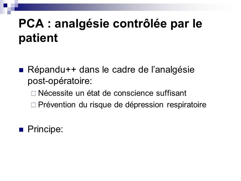 PCA : analgésie contrôlée par le patient Répandu++ dans le cadre de lanalgésie post-opératoire: Nécessite un état de conscience suffisant Prévention du risque de dépression respiratoire Principe: