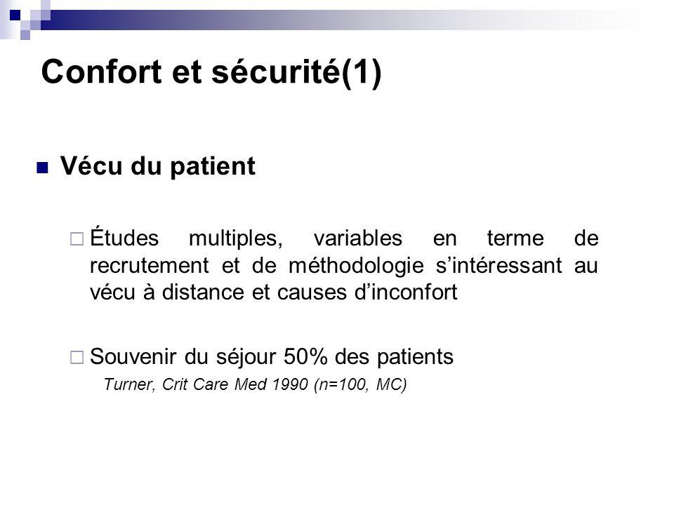 Confort et sécurité(1) Vécu du patient Études multiples, variables en terme de recrutement et de méthodologie sintéressant au vécu à distance et cause