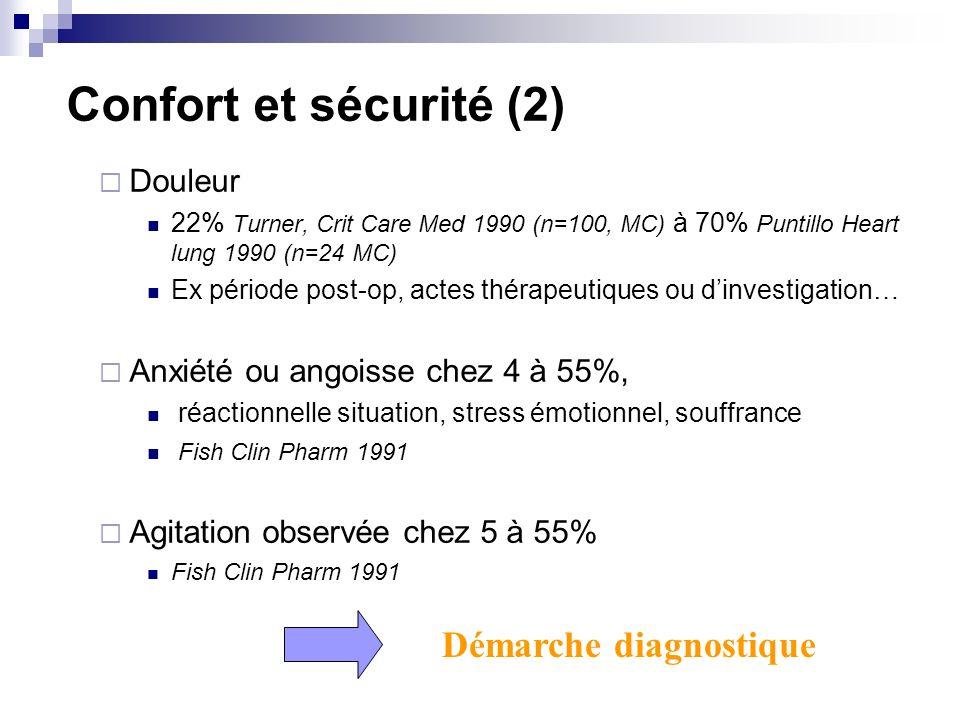 Confort et sécurité (2) Douleur 22% Turner, Crit Care Med 1990 (n=100, MC) à 70% Puntillo Heart lung 1990 (n=24 MC) Ex période post-op, actes thérapeutiques ou dinvestigation… Anxiété ou angoisse chez 4 à 55%, réactionnelle situation, stress émotionnel, souffrance Fish Clin Pharm 1991 Agitation observée chez 5 à 55% Fish Clin Pharm 1991 Démarche diagnostique