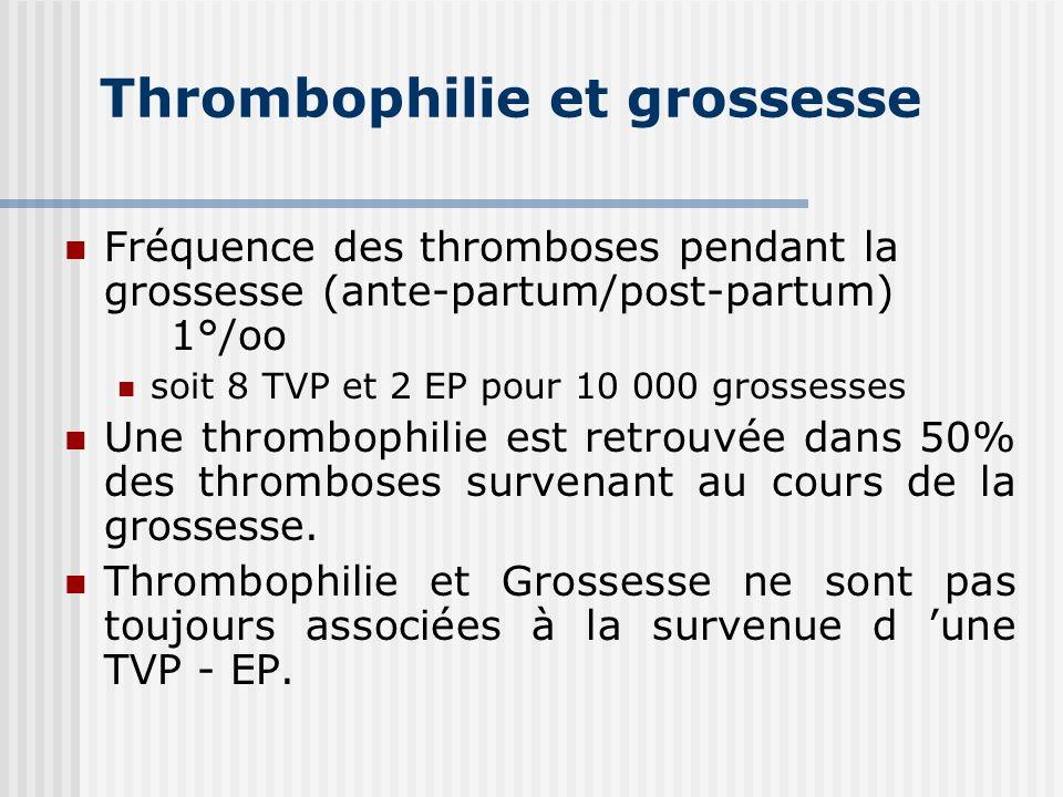 Thrombophilie et grossesse Fréquence des thromboses pendant la grossesse (ante-partum/post-partum) 1°/oo soit 8 TVP et 2 EP pour 10 000 grossesses Une