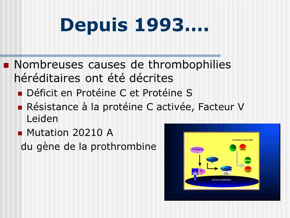 Depuis 1993…. Nombreuses causes de thrombophilies héréditaires ont été décrites Déficit en Protéine C et Protéine S Résistance à la protéine C activée