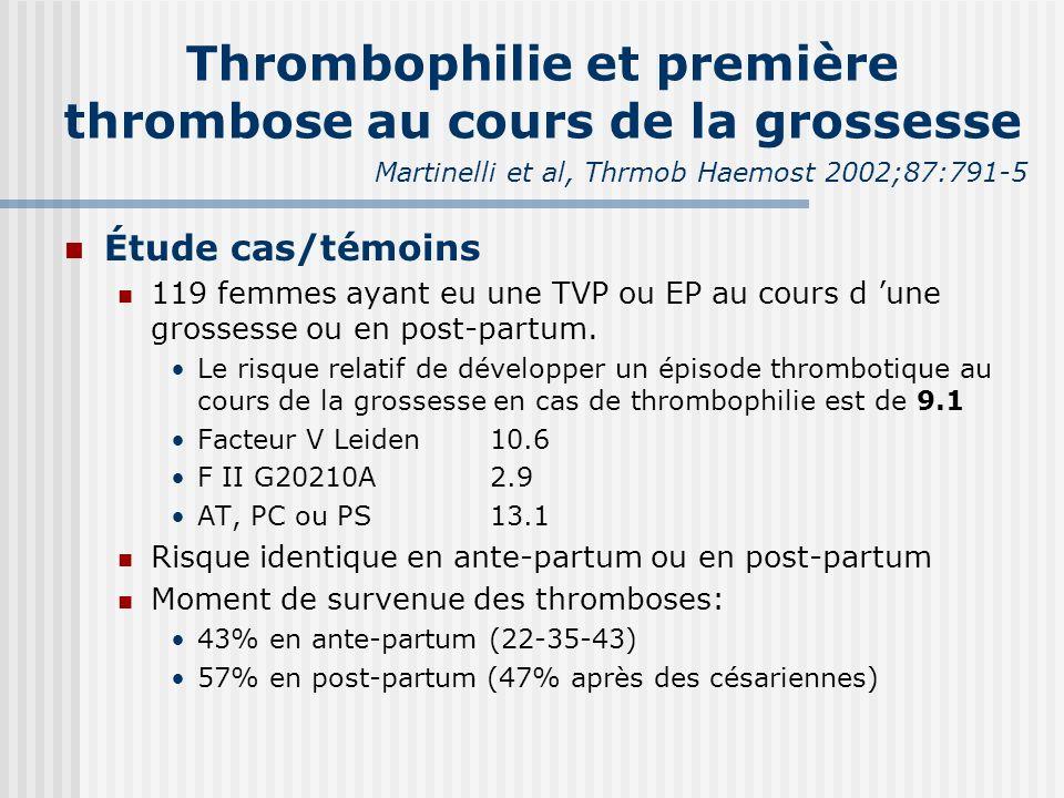 Thrombophilie et première thrombose au cours de la grossesse Martinelli et al, Thrmob Haemost 2002;87:791-5 Étude cas/témoins 119 femmes ayant eu une