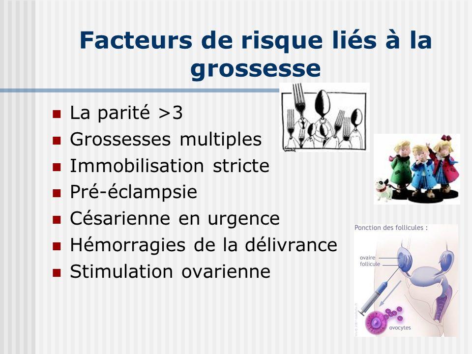 Facteurs de risque liés à la grossesse La parité >3 Grossesses multiples Immobilisation stricte Pré-éclampsie Césarienne en urgence Hémorragies de la