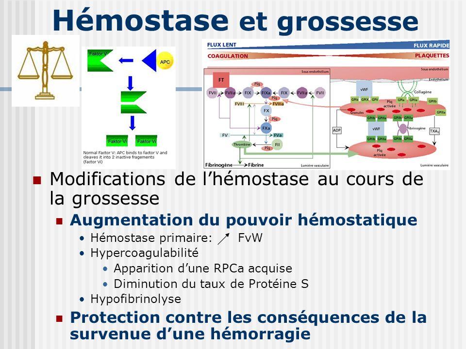 Hémostase et grossesse Modifications de lhémostase au cours de la grossesse Augmentation du pouvoir hémostatique Hémostase primaire: FvW Hypercoagulab