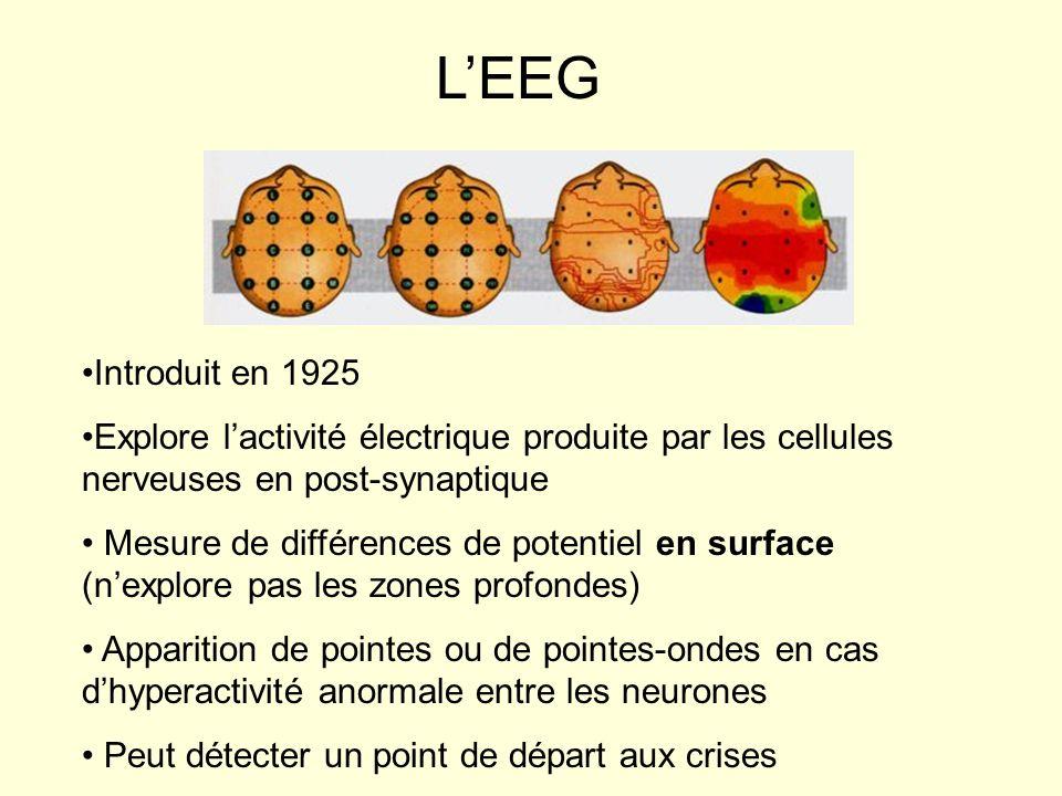 Introduit en 1925 Explore lactivité électrique produite par les cellules nerveuses en post-synaptique Mesure de différences de potentiel en surface (n