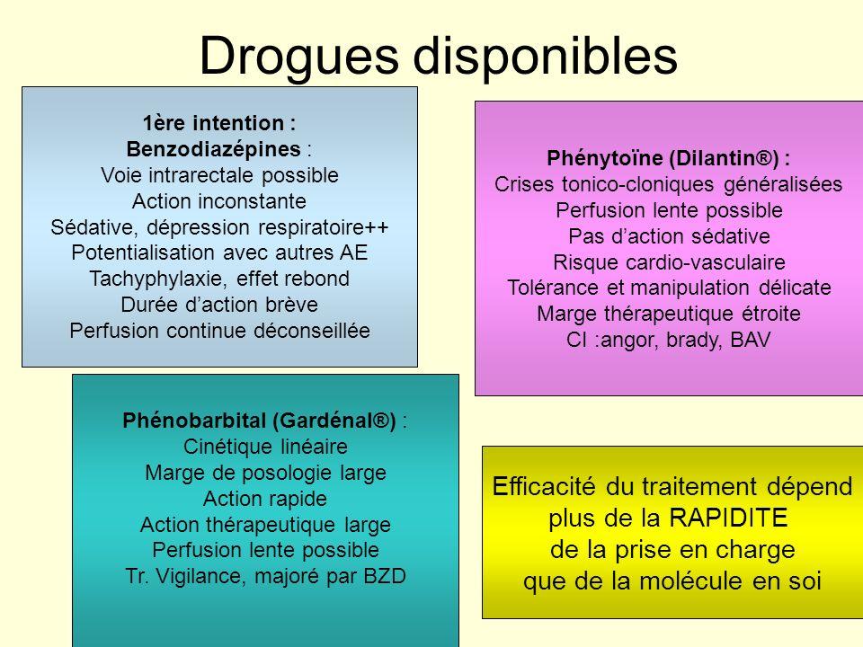 Drogues disponibles 1ère intention : Benzodiazépines : Voie intrarectale possible Action inconstante Sédative, dépression respiratoire++ Potentialisat