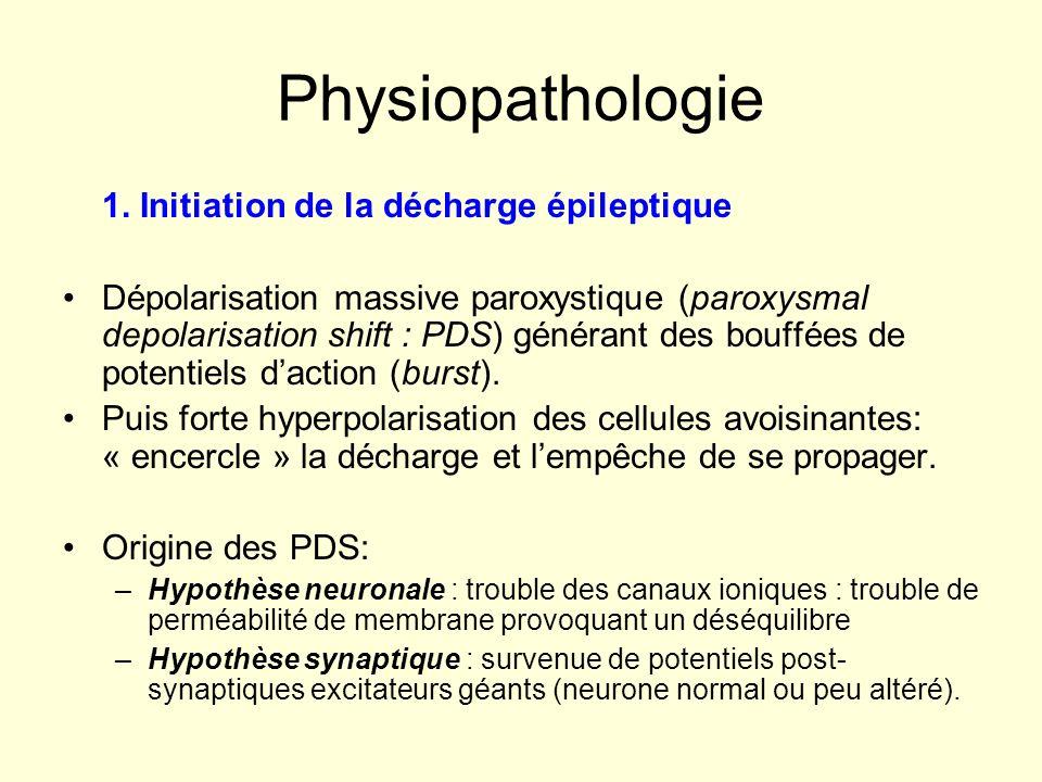 Physiopathologie 1. Initiation de la décharge épileptique Dépolarisation massive paroxystique (paroxysmal depolarisation shift : PDS) générant des bou