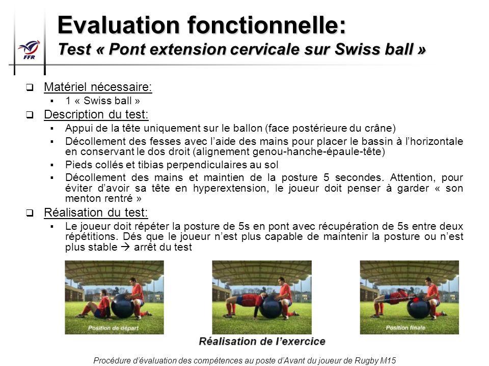 Procédure dévaluation des compétences au poste dAvant du joueur de Rugby M15 Evaluation fonctionnelle: Test « Pont extension cervicale sur Swiss ball