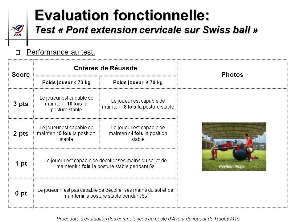 Procédure dévaluation des compétences au poste dAvant du joueur de Rugby M15 Score Critères de Réussite Photos Poids joueur < 70 kgPoids joueur 70 kg