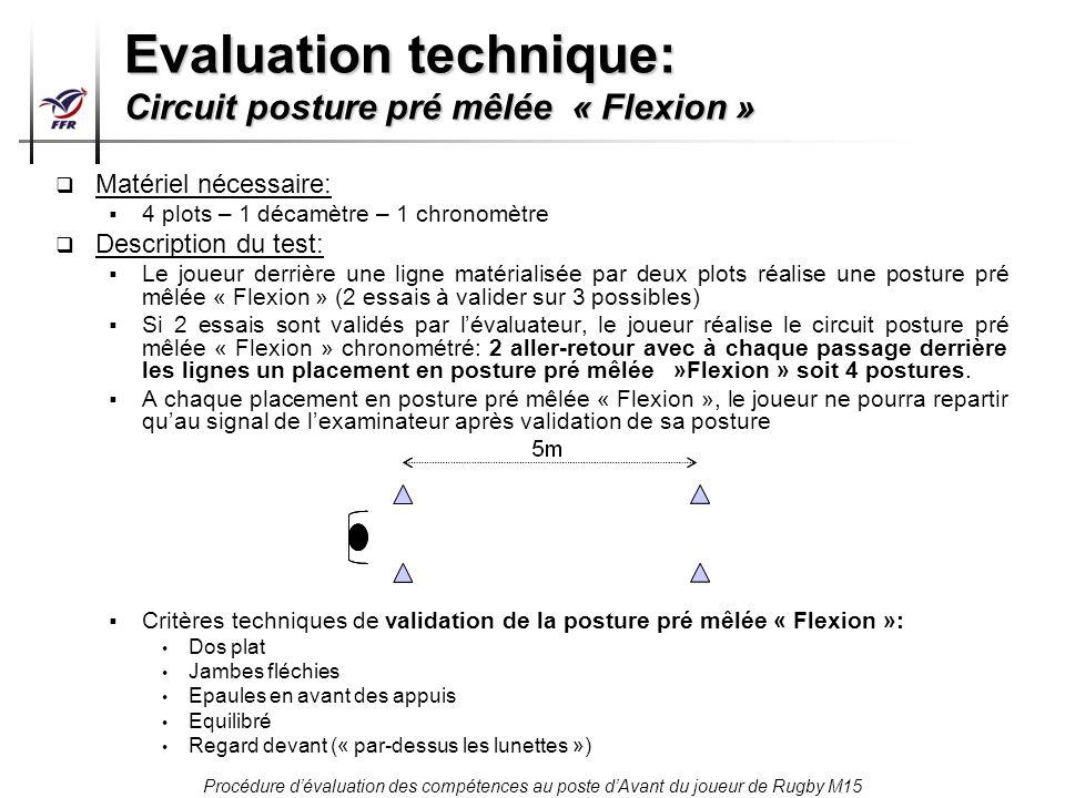 Procédure dévaluation des compétences au poste dAvant du joueur de Rugby M15 Evaluation technique: Circuit posture pré mêlée « Flexion » Matériel néce