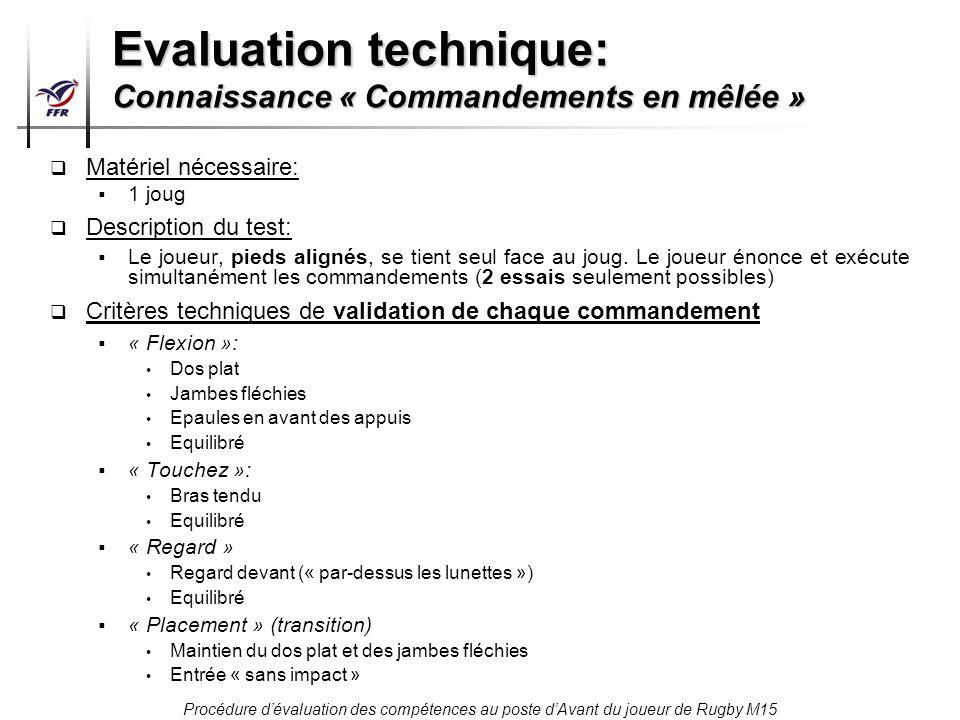 Procédure dévaluation des compétences au poste dAvant du joueur de Rugby M15 Evaluation technique: Connaissance « Commandements en mêlée » Matériel né