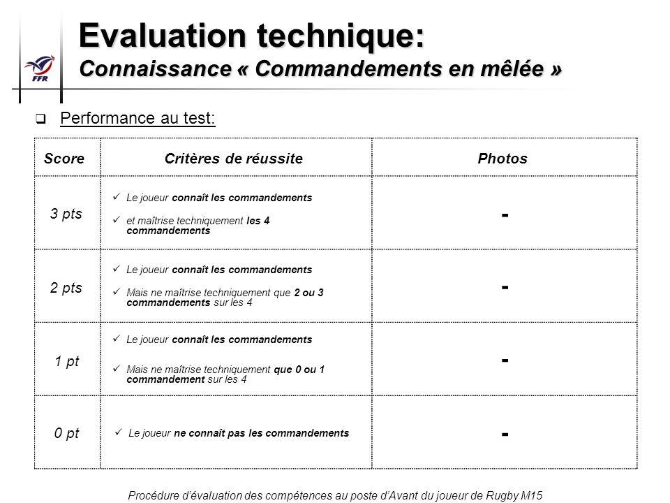 Procédure dévaluation des compétences au poste dAvant du joueur de Rugby M15 Performance au test: Evaluation technique: Connaissance « Commandements e
