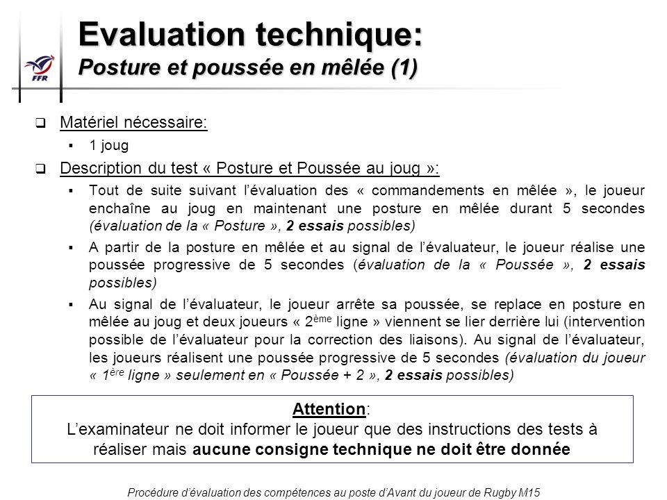 Procédure dévaluation des compétences au poste dAvant du joueur de Rugby M15 Evaluation technique: Posture et poussée en mêlée (1) Matériel nécessaire