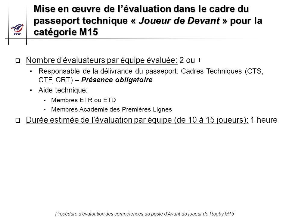 Procédure dévaluation des compétences au poste dAvant du joueur de Rugby M15 Mise en œuvre de lévaluation dans le cadre du passeport technique « Joueu