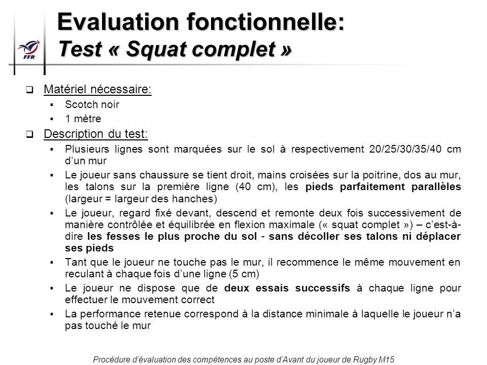 Procédure dévaluation des compétences au poste dAvant du joueur de Rugby M15 Evaluation fonctionnelle: Test « Squat complet » Matériel nécessaire: Sco