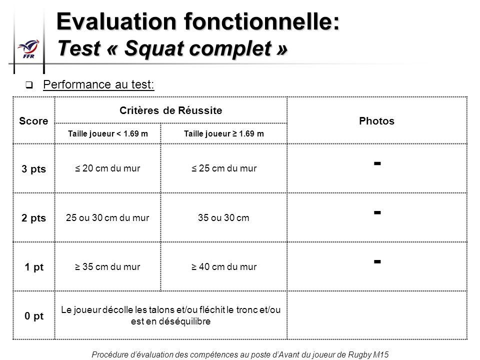 Procédure dévaluation des compétences au poste dAvant du joueur de Rugby M15 Evaluation technique: Posture et poussée en mêlée (1) Matériel nécessaire: 1 joug Description du test « Posture et Poussée au joug »: Tout de suite suivant lévaluation des « commandements en mêlée », le joueur enchaîne au joug en maintenant une posture en mêlée durant 5 secondes (évaluation de la « Posture », 2 essais possibles) A partir de la posture en mêlée et au signal de lévaluateur, le joueur réalise une poussée progressive de 5 secondes (évaluation de la « Poussée », 2 essais possibles) Au signal de lévaluateur, le joueur arrête sa poussée, se replace en posture en mêlée au joug et deux joueurs « 2 ème ligne » viennent se lier derrière lui (intervention possible de lévaluateur pour la correction des liaisons).